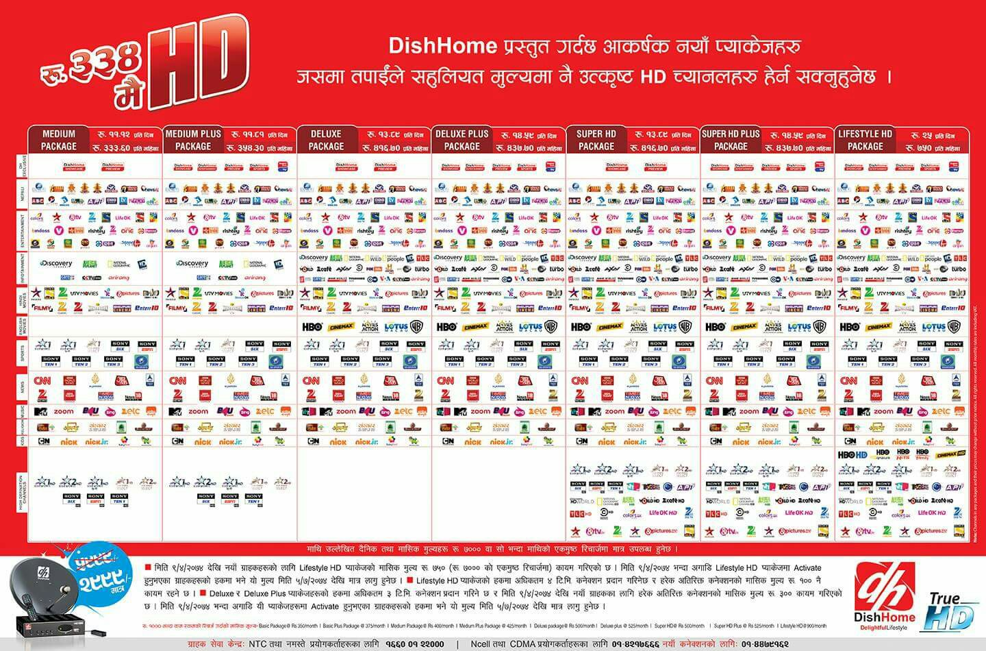 Dish Home Nepal- Installation, Packages and Review